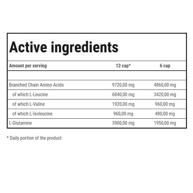 Аминокислоты Trec Nutrition BCAA G Force 1150 180 капс