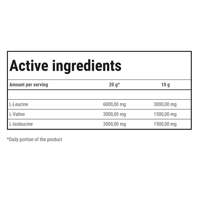 Аминокислоты Trec Nutrition BCAA Hight Speed 300 г Лимон