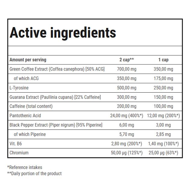 Жиросжигатель Trec Nutrition Redexx 90 капс
