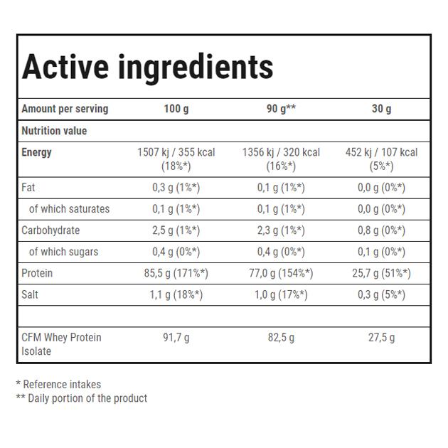 Протеин Trec Nutrition Isolate 1800 г Шоколад