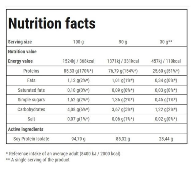 Протеин Trec Nutrition Soy Protein Isolate 650 г Шоколад